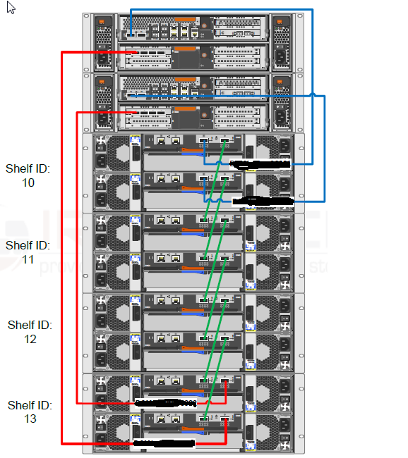 solved how to add another ds4243 shelves to an existing stack rh community netapp com netapp shelf wiring diagram NetApp Icon