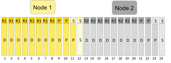 sec-fig2.jpg
