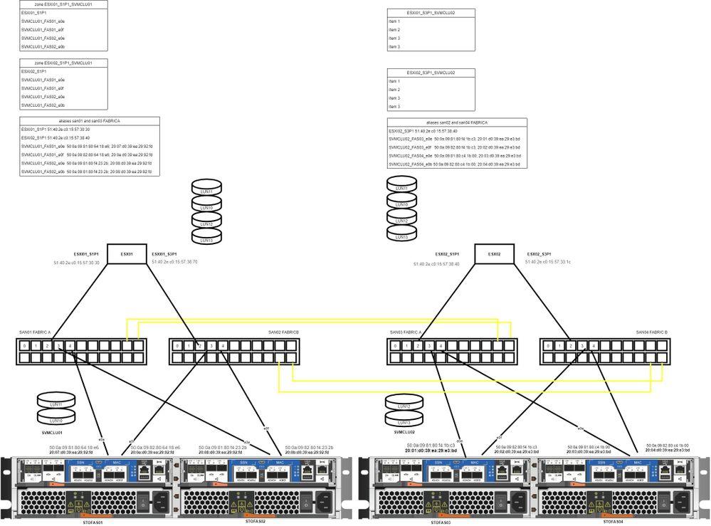 Netapp-zoning (1).jpg
