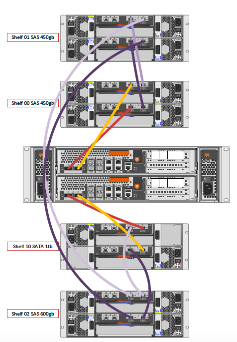 Desired Cabling.png
