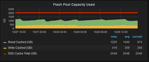 FlashPool_FAS3250_CTL-7.PNG
