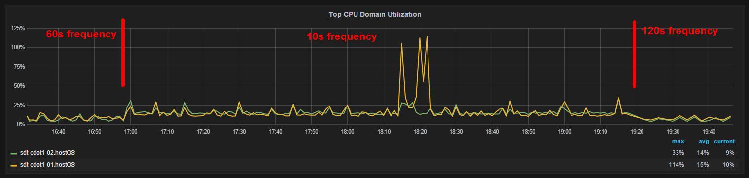 hostOS.CPU.png