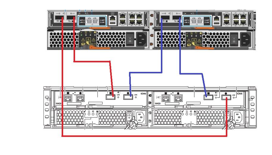 version1 - cablage_fas2240-shelf_DS2246.jpg