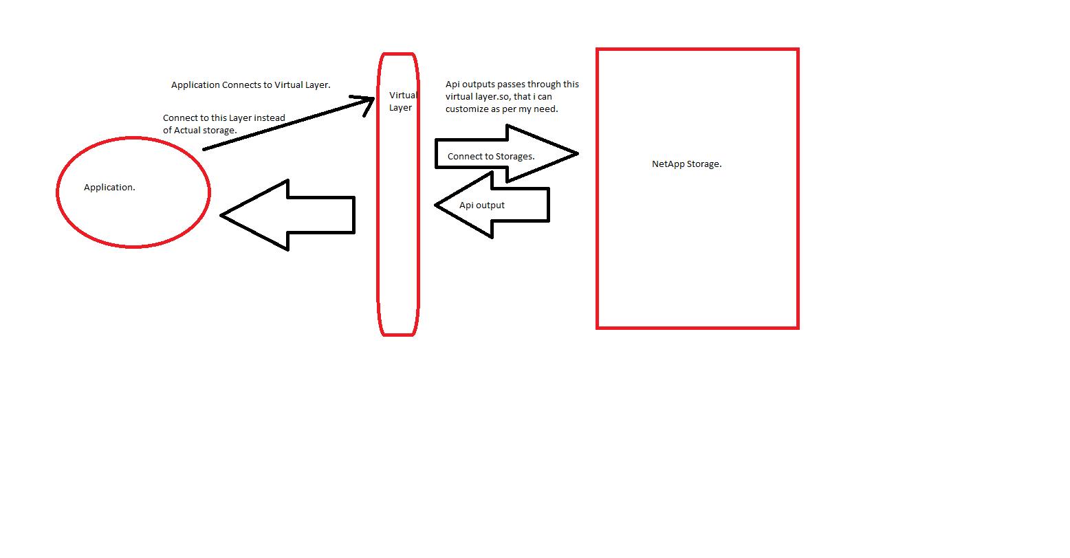 NetApp_Customized_Simulator.png