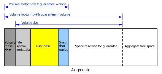 Volume Footprint.JPG