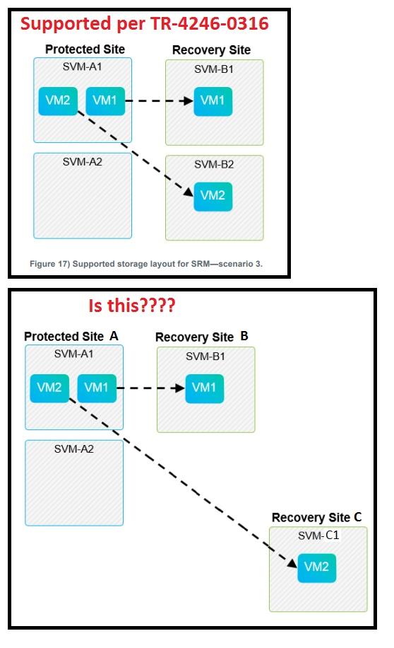 SRM_SRA Config.jpg