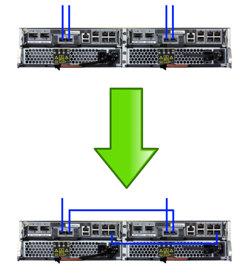 FAS2240 cDOT cluster interconnect