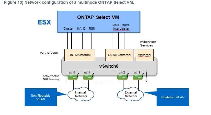 p42_fig13_multinode_network.JPG