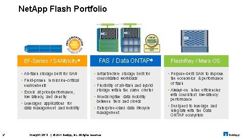 Flash Strategy.jpg