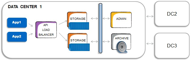 storagegrid2.jpg