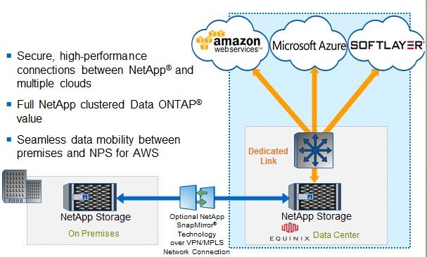 cloudNPS.jpg