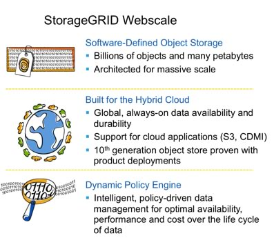 feat-1-storage-grid-webscale.jpg