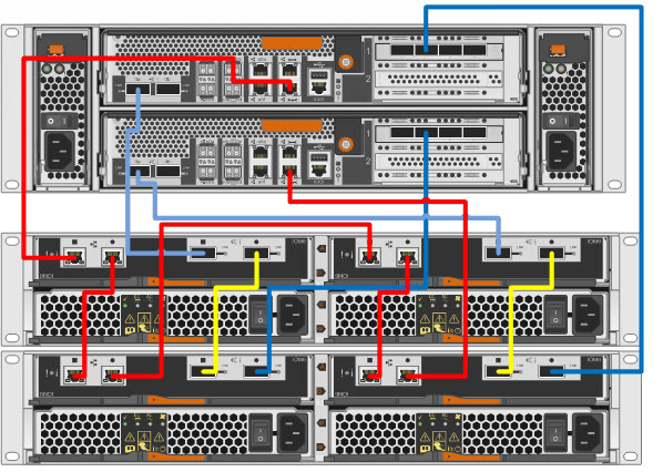 Acp Connecivity Question To New Ds4246 Tray Netapp Community