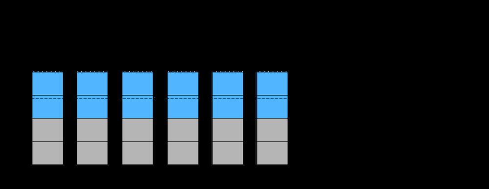 allocation_unit.png