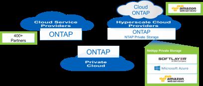 CloudONTAP.png