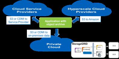 StorageGrid.png