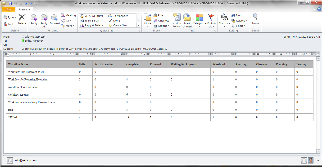 WFA Weekly Execution status report email.png
