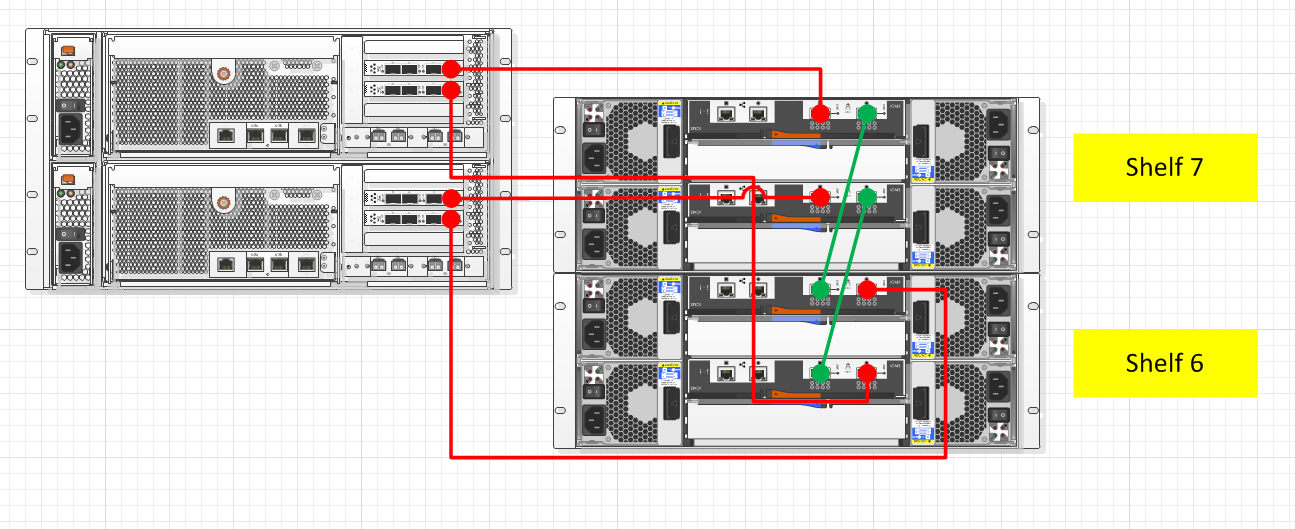 need help on cabling ds4243 onto existing fas3140 netapp community rh community netapp com