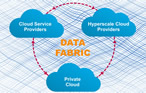 Embodying the Data Fabric: Bringing the Promise of the Cloud Down to Earth