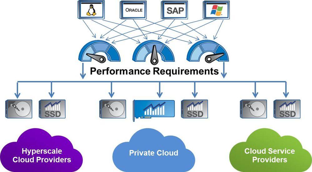Blog - Enterprise Application Performance.jpg