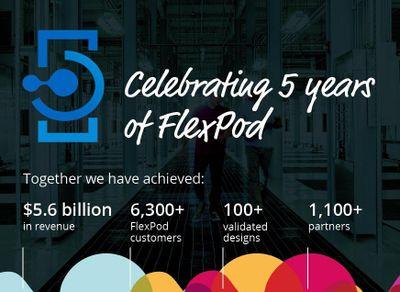FlexPod 5 year birthday.jpg