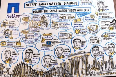 Smart Nation Panel Illustration - Edited_24 Nov.jpg