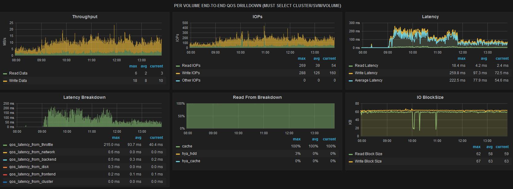 qos_latency.png