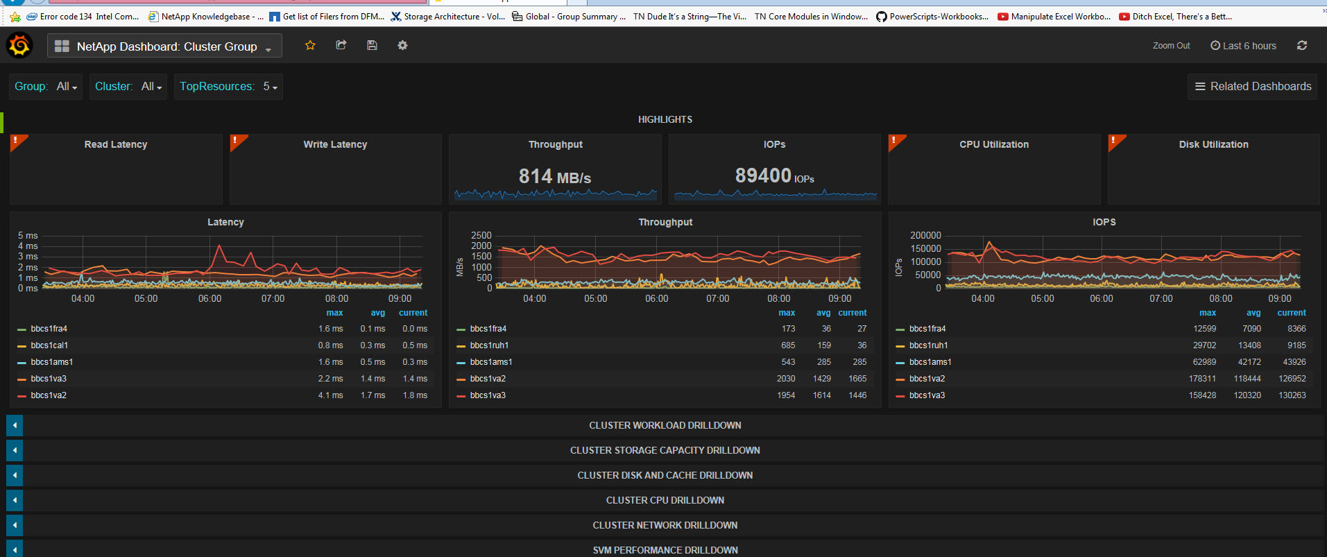 Harvest support for Grafana 2 5 available! - Welcome to