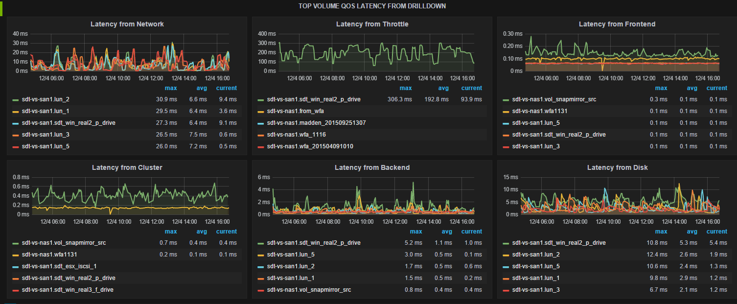 qos_read_latency.png