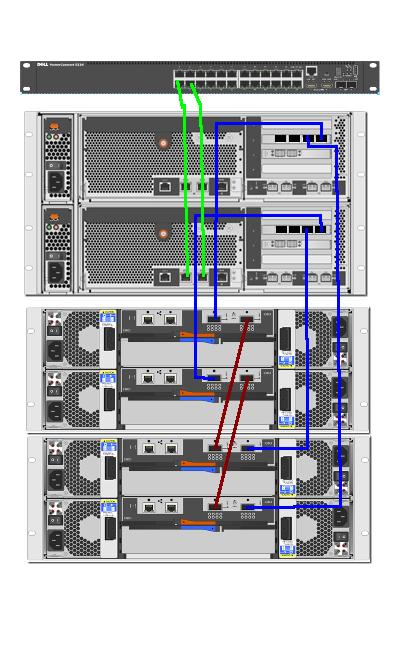fas3170 ds4342 wiring diagram netapp community rh community netapp com