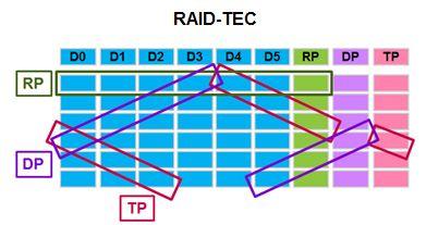 RAIDTEC.JPG