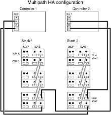 Cabling_Netapp.png