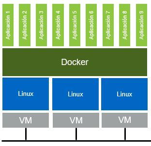 DockerDiag1.JPG