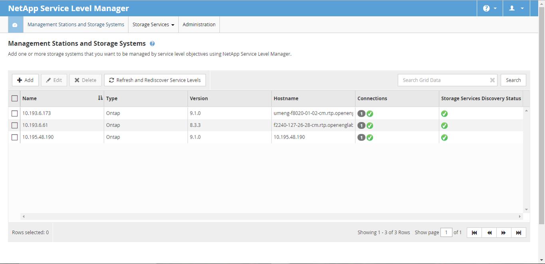 NetApp Service Level Manager