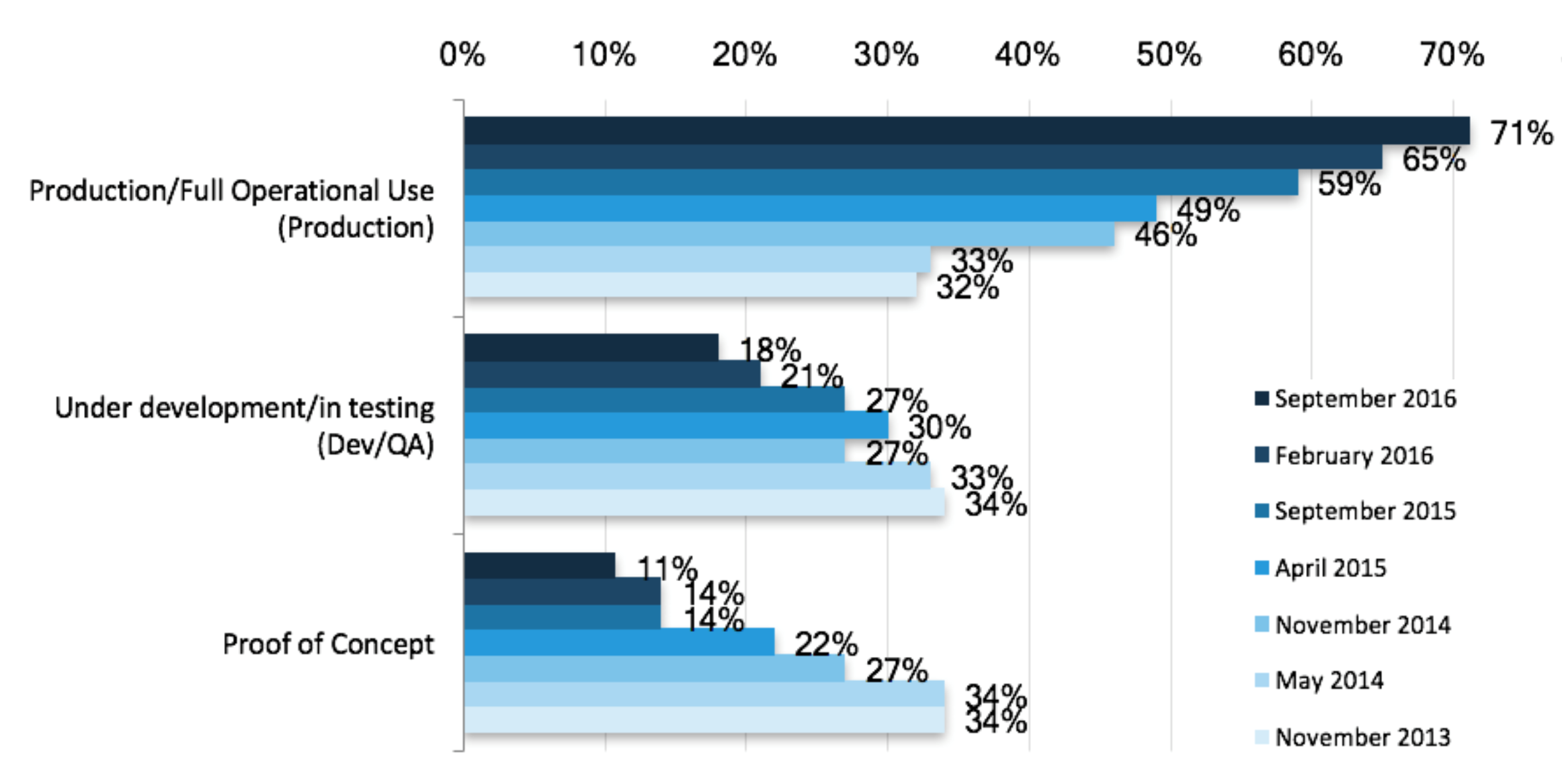 OpenStack_Survey_report.png