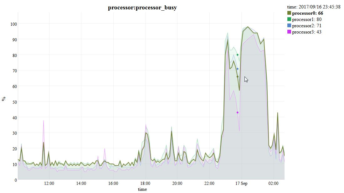 PicDat_v02_processor.jpg