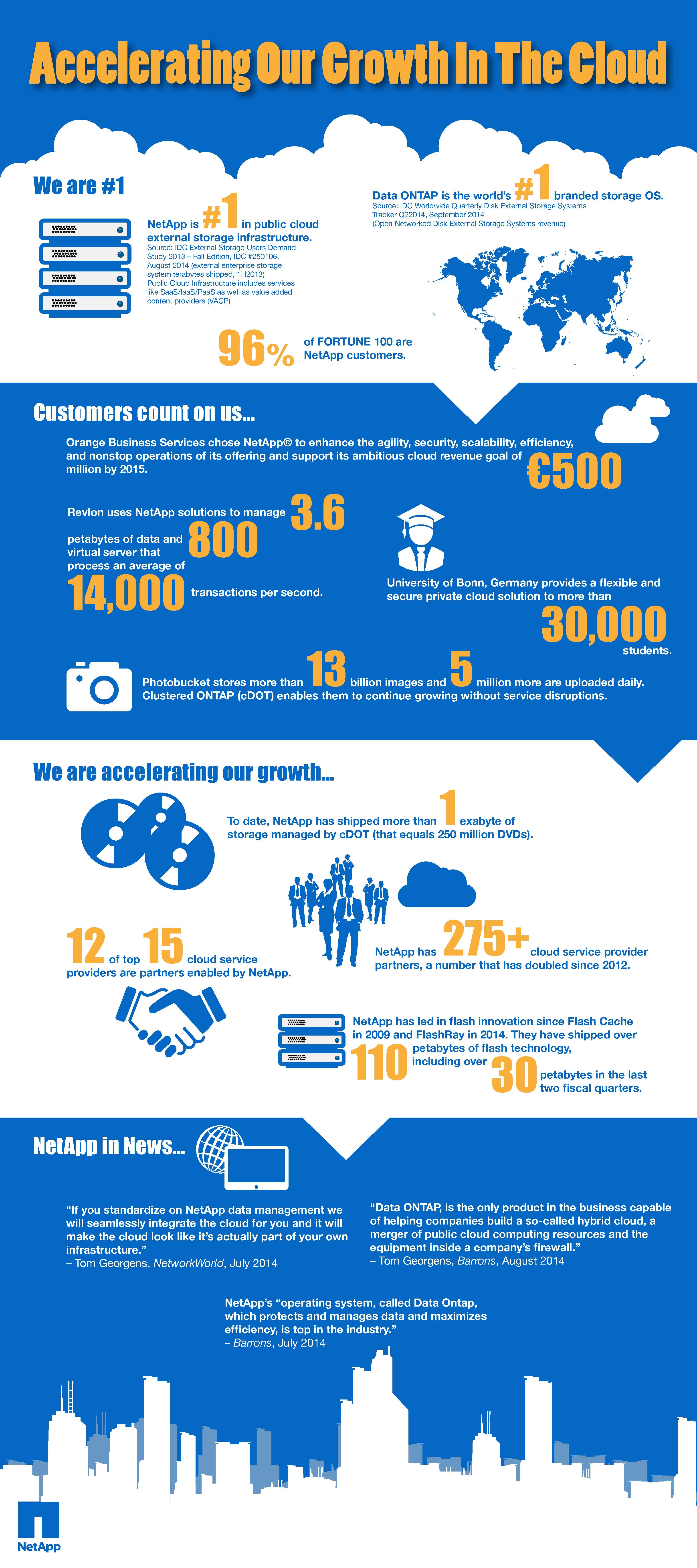 Accelerating our growth revised_Okt2014.jpg