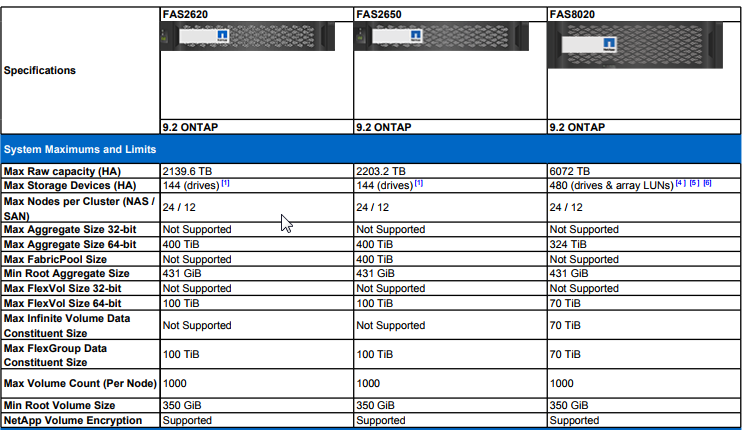 2017-12-14 09_42_19-9.2_ONTAP-FAS.pdf.png